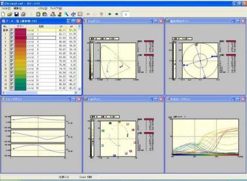 Phần mềm máy so màu cầm tay NF555