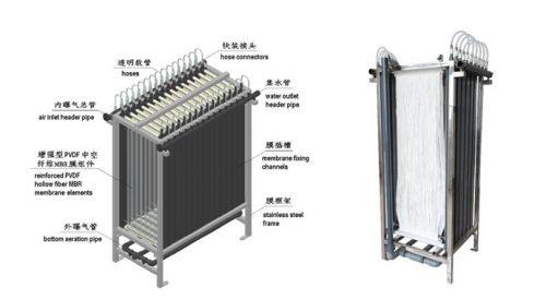 Membrane Module KaiHong